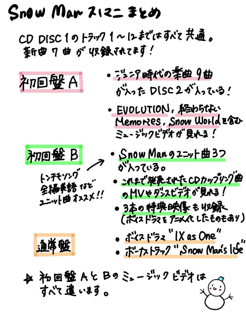 """snow manアルバム""""スノマニ""""特典や収録曲、値段は?予約はいつまで可能?"""