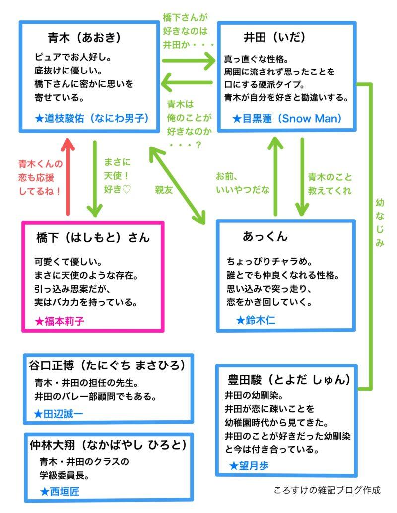 消えた初恋漫画結末ネタバレ!青木と井田の最終回はハッピーエンド?2